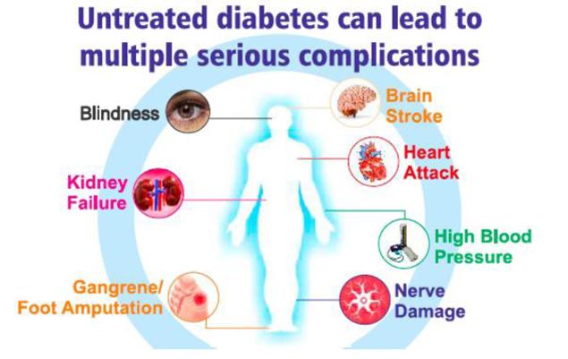 Keto Diet Kidney Damage | All About Ketogenic Diet